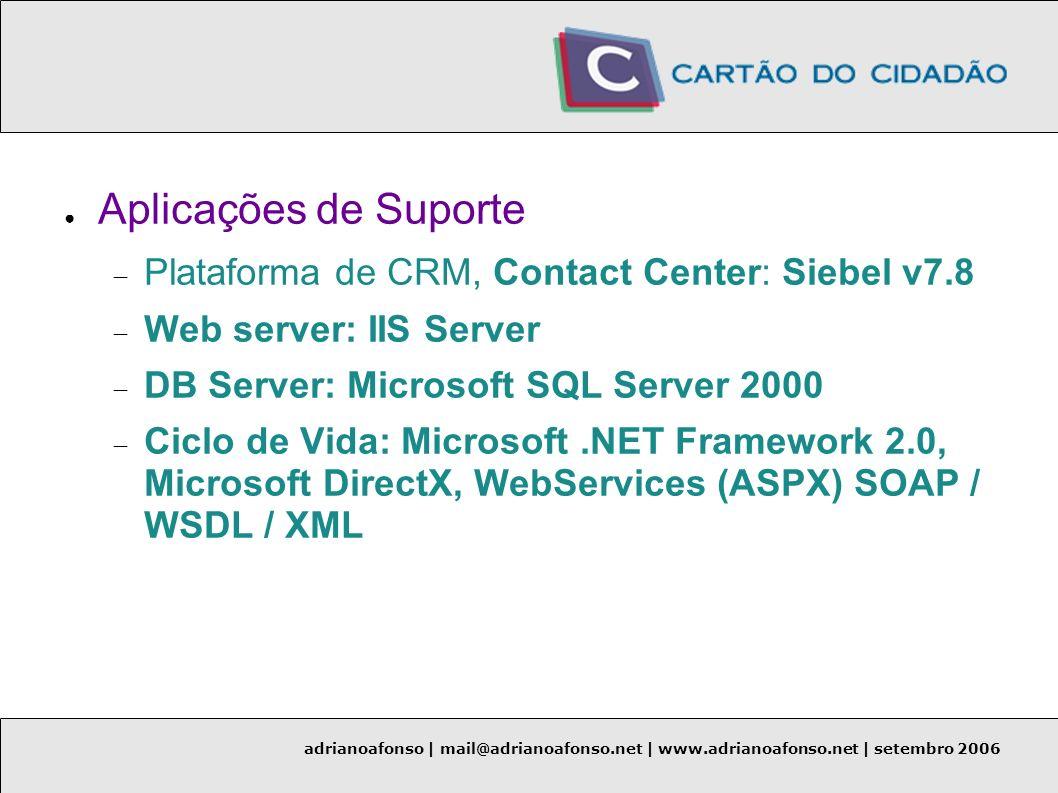 adrianoafonso | mail@adrianoafonso.net | www.adrianoafonso.net | setembro 2006 Aplicações de Suporte Plataforma de CRM, Contact Center: Siebel v7.8 We