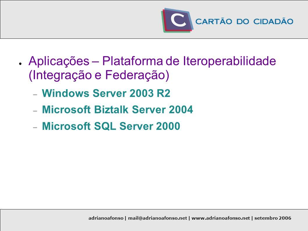 adrianoafonso | mail@adrianoafonso.net | www.adrianoafonso.net | setembro 2006 Aplicações – Plataforma de Iteroperabilidade (Integração e Federação) W
