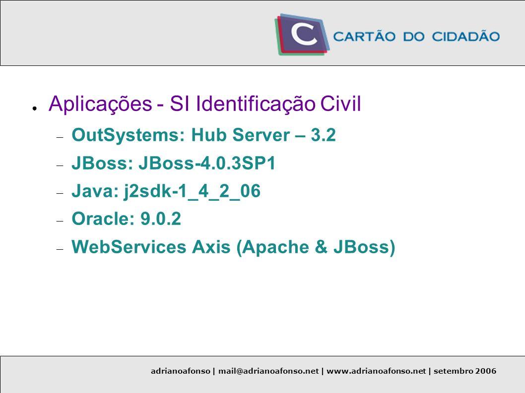 adrianoafonso | mail@adrianoafonso.net | www.adrianoafonso.net | setembro 2006 Aplicações - SI Identificação Civil OutSystems: Hub Server – 3.2 JBoss: