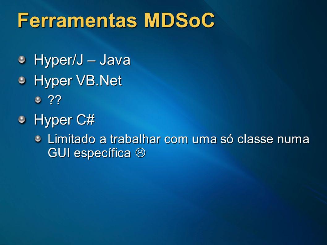 Ferramentas MDSoC Hyper/J – Java Hyper VB.Net ?? Hyper C# Limitado a trabalhar com uma só classe numa GUI específica Limitado a trabalhar com uma só c
