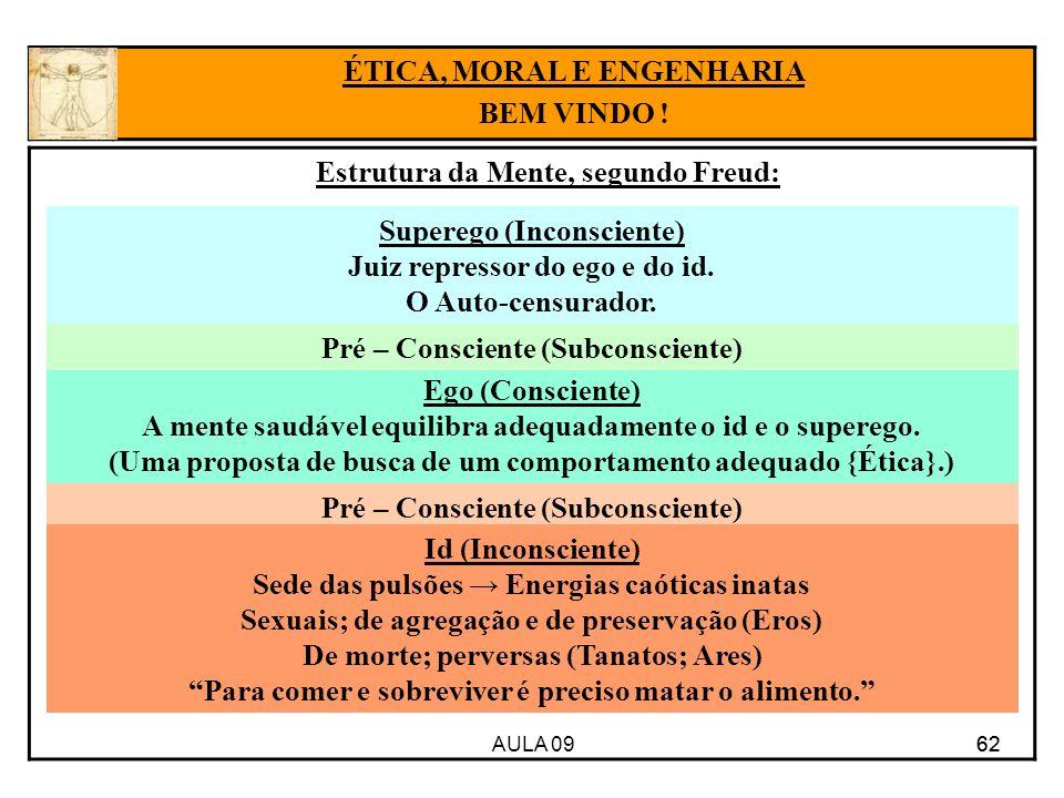 AULA 09 62 Estrutura da Mente, segundo Freud: 62 ÉTICA, MORAL E ENGENHARIA BEM VINDO ! Pré – Consciente (Subconsciente) Ego (Consciente) A mente saudá