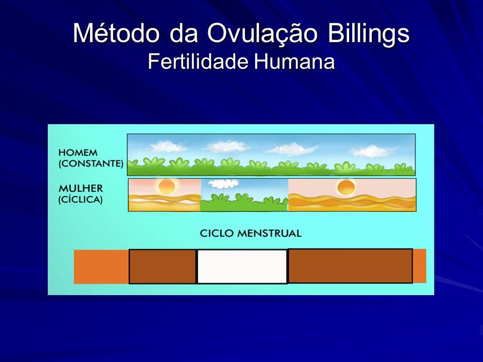 Método da Ovulação Billings Fertilidade Humana
