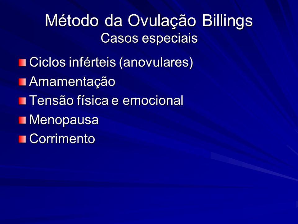 Método da Ovulação Billings Casos especiais Ciclos inférteis (anovulares) Amamentação Tensão física e emocional MenopausaCorrimento