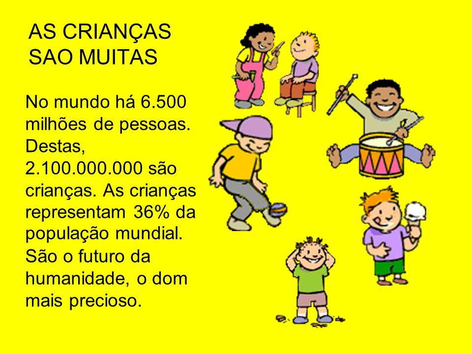 No mundo há 6.500 milhões de pessoas. Destas, 2.100.000.000 são crianças. As crianças representam 36% da população mundial. São o futuro da humanidade