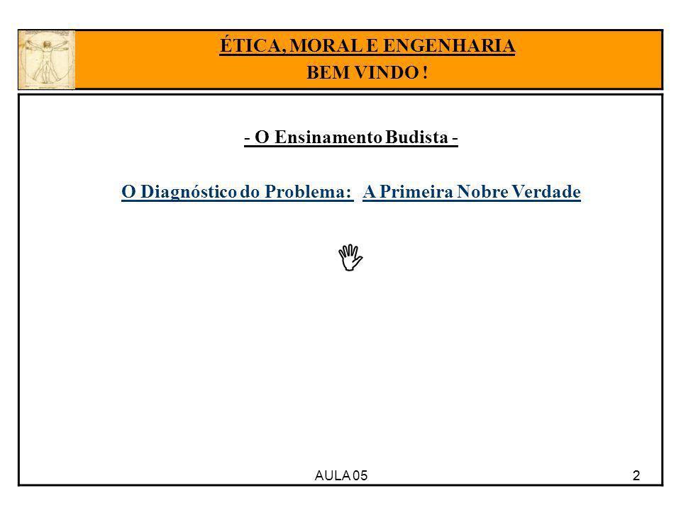 AULA 05 2 - O Ensinamento Budista - O Diagnóstico do Problema: A Primeira Nobre Verdade 2 ÉTICA, MORAL E ENGENHARIA BEM VINDO !