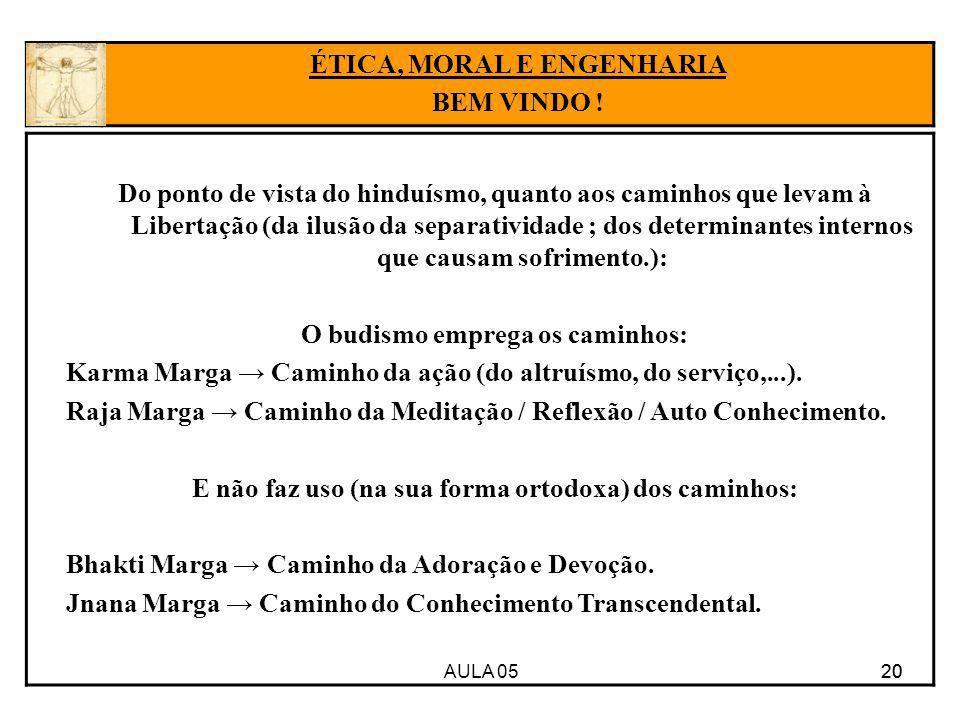 AULA 05 20 Do ponto de vista do hinduísmo, quanto aos caminhos que levam à Libertação (da ilusão da separatividade ; dos determinantes internos que ca