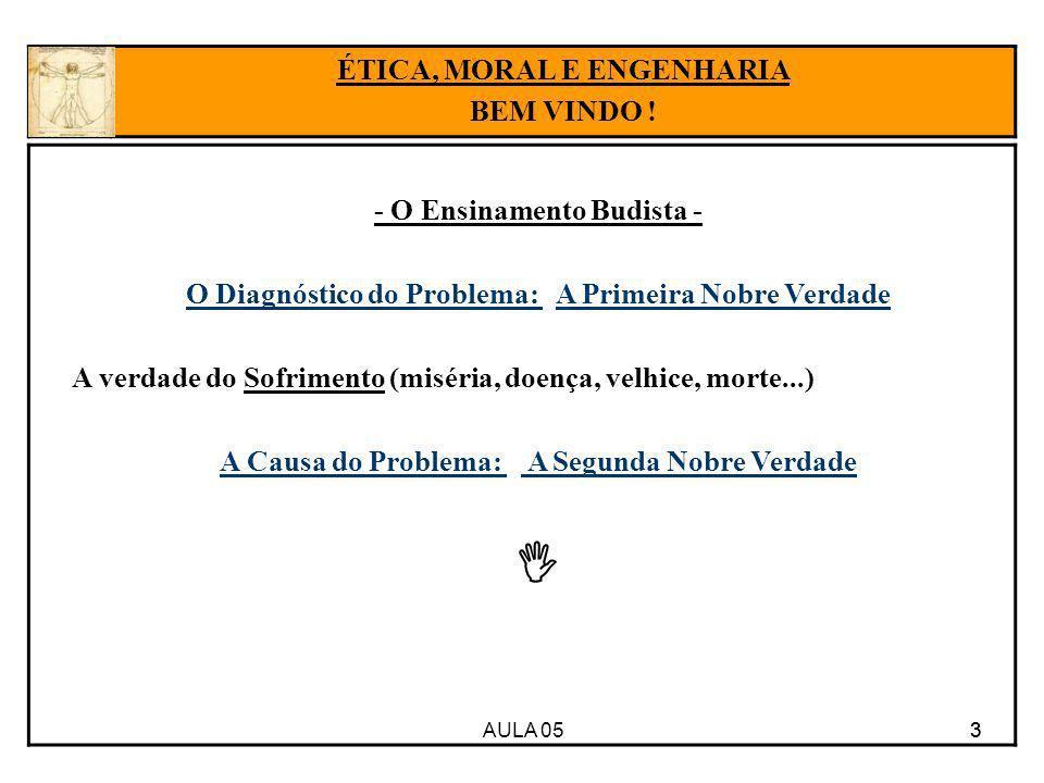 AULA 05 3 - O Ensinamento Budista - O Diagnóstico do Problema: A Primeira Nobre Verdade A verdade do Sofrimento (miséria, doença, velhice, morte...) A