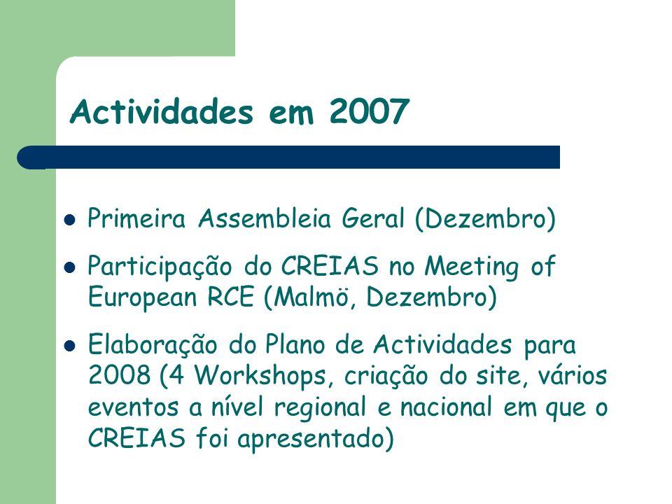 Actividades em 2008 (1) Realização de dois dos quatro Workshops previstos no Plano de Actividades; Vários eventos de divulgação (Casa do Oeste; ESL, ESCO; ToK) Criação do Site ( http://www.ceifa-ambiente.net/creias-oeste ) http://www.ceifa-ambiente.net/creias-oeste Lançamento de outros projectos (filmes /centro de recursos audio-visuais) Procura de financiamentos (7º PQ, Ciência Viva, LeaderOeste,…)