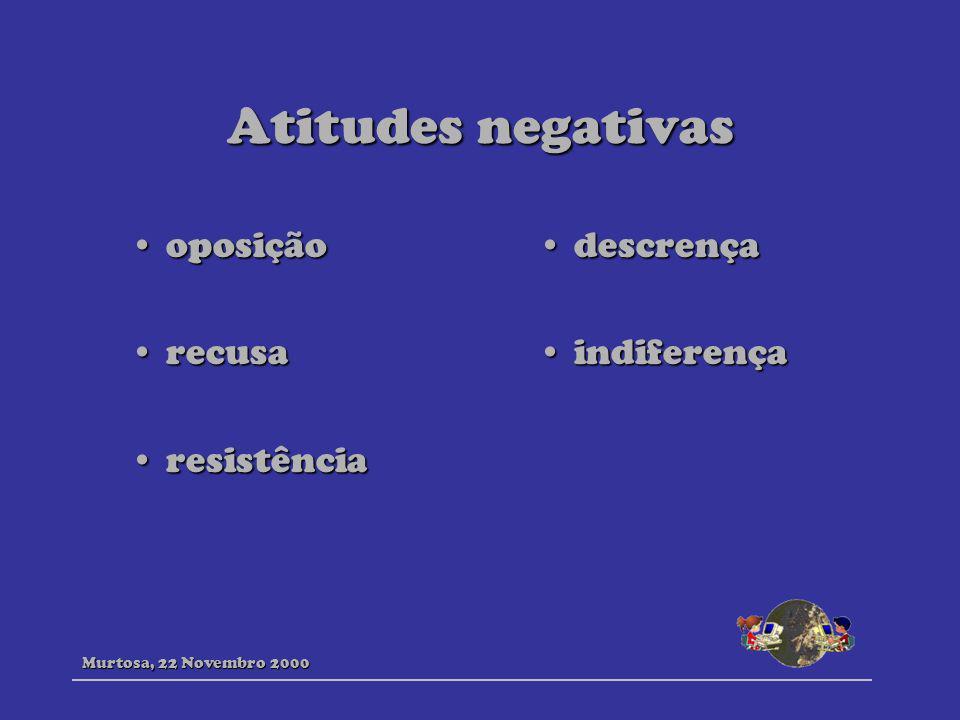 Atitudes compreensíveis receioreceio renitênciarenitência ansiedadeansiedade cepticismocepticismo Murtosa, 22 Novembro 2000