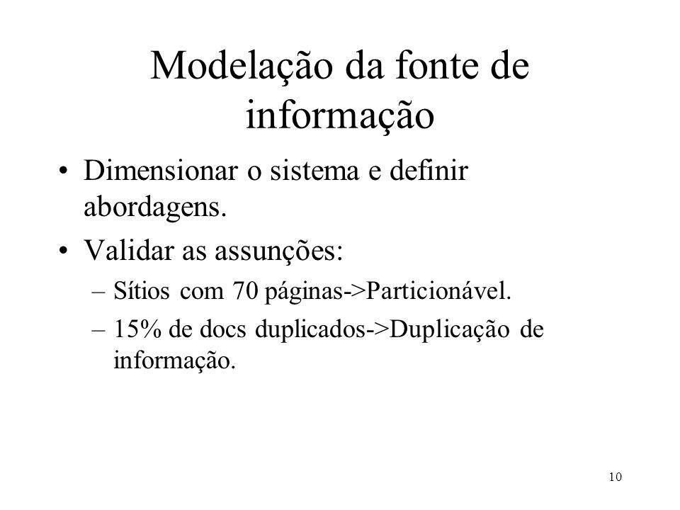 10 Modelação da fonte de informação Dimensionar o sistema e definir abordagens. Validar as assunções: –Sítios com 70 páginas->Particionável. –15% de d