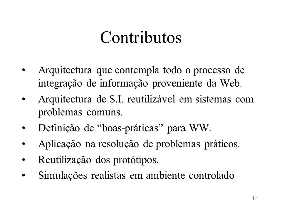 14 Contributos Arquitectura que contempla todo o processo de integração de informação proveniente da Web. Arquitectura de S.I. reutilizável em sistema