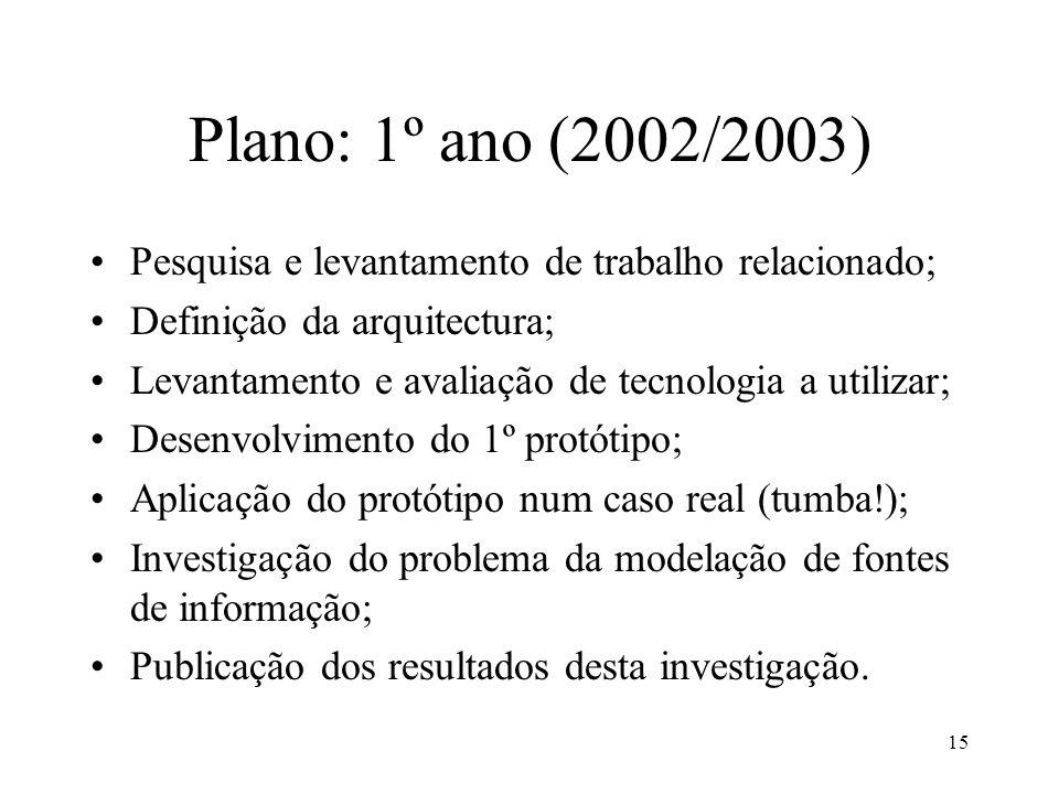 15 Plano: 1º ano (2002/2003) Pesquisa e levantamento de trabalho relacionado; Definição da arquitectura; Levantamento e avaliação de tecnologia a util