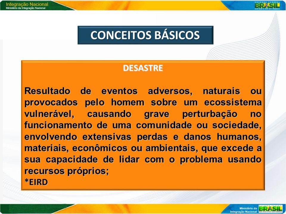CONCEITOS BÁSICOS DESASTRE Resultado de eventos adversos, naturais ou provocados pelo homem sobre um ecossistema vulnerável, causando grave perturbaçã