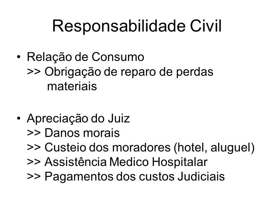 Responsabilidade Civil Relação de Consumo >> Obrigação de reparo de perdas materiais Apreciação do Juiz >> Danos morais >> Custeio dos moradores (hote