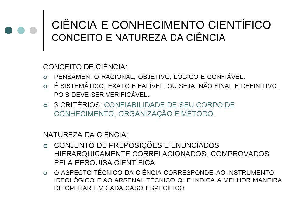 CIÊNCIA E CONHECIMENTO CIENTÍFICO COMPONENTES E CLASSIFICAÇÃO DA CIÊNCIA COMPONENTES DA CIÊNCIA: - OBJETIVO OU FINALIDADE - FUNÇÃO - OBJETO - MATERIAL OU FORMAL CLASSIFICAÇÃO E DIVISÃO DA CIÊNCIA CIÊNCIAS FACTUAIS NATURAIS MATEMÁTICA LÓGICA FORMAIS SOCIAIS FÍSICA QUÍMICA BIOLOGIA ETC.