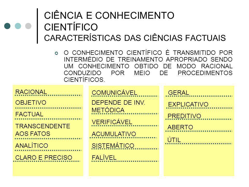 HIPÓTESES FORMULAÇÃO DUAS VARIÁVEIS OU CONSTUCTOS: Se x, então y Ex.