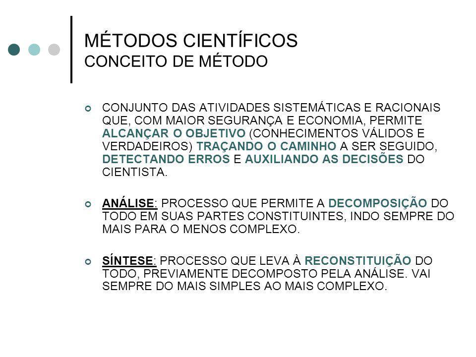 VARIÁVEIS ELEMENTOS CONSTITUTIVOS DAS HIPÓTESES oQUALQUER QUANTIDADE OU CARACTERÍSITCA QUE PODE POSSUIR DIFERENTES VALORES NUMÉRICOS (Young, 1960) oUMA VARIÁVEL É UM CONJUNTO DE VALORES QUE FORMA UMA CLASSIFICAÇÃO (Galturng, 1978) PODE SER CONSIDERADA: oCLASSIFICAÇÃO OU MEDIDA oQUANTIDADE QUE VARIA oCONCEITO, CONSTRUCTO OU CONCEITO OPERACIONAL QUE CONTÉM OU APRESENTA VALORES oPROPRIEDADE OU FATOR DISCERNÍVEL EM UM OBJETO DE ESTUDO OU PASSÍVEL DE MENSURAÇÃO