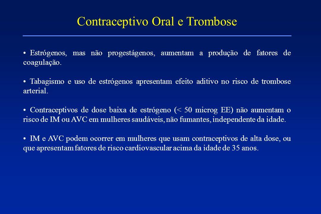 Contraceptivo Oral e Trombose Estrógenos, mas não progestágenos, aumentam a produção de fatores de coagulação. Tabagismo e uso de estrógenos apresenta