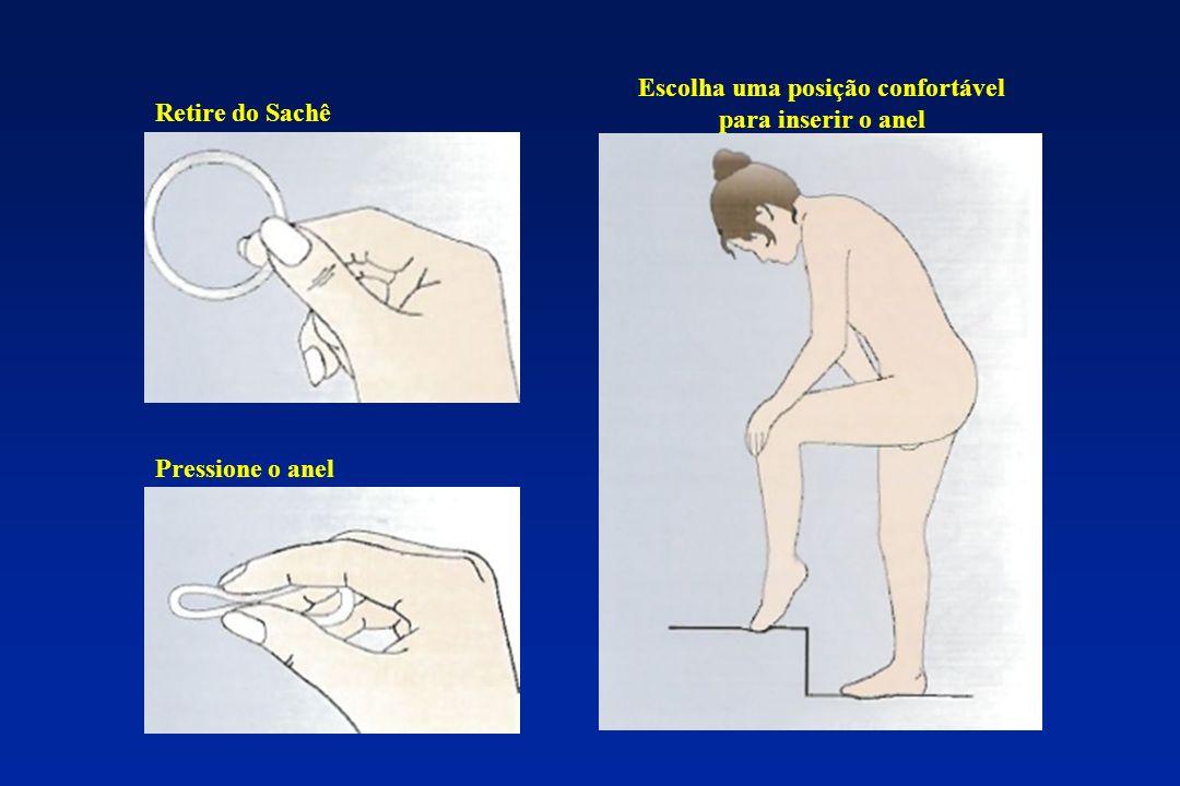 Pressione o anel Retire do Sachê Escolha uma posição confortável para inserir o anel