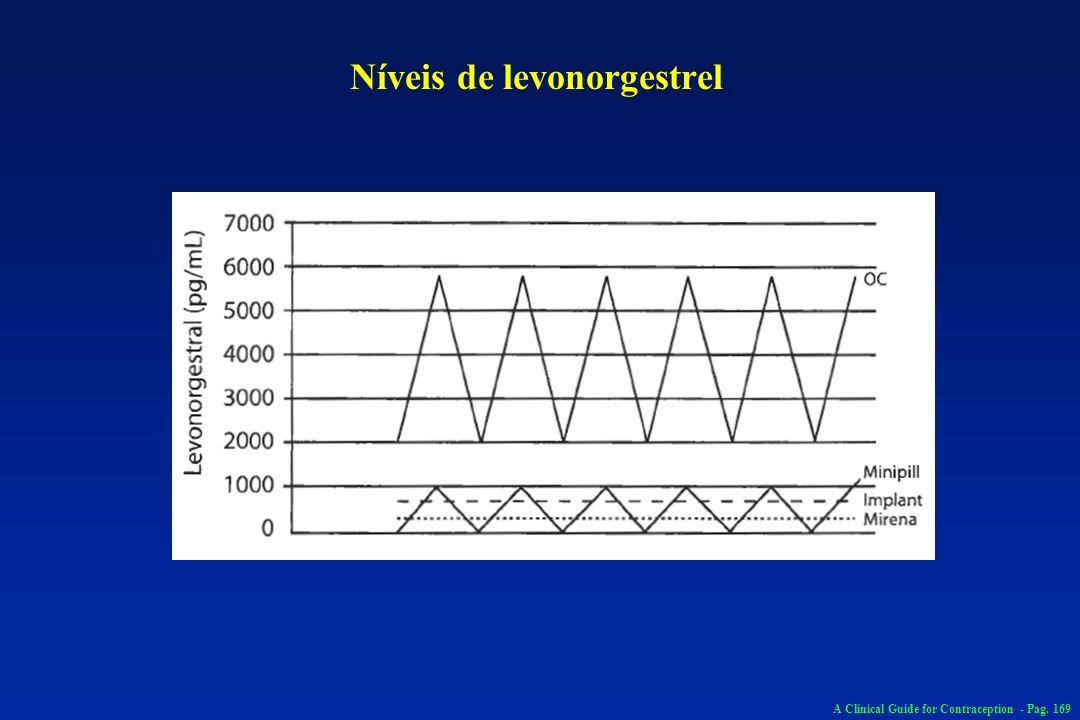 Níveis de levonorgestrel A Clinical Guide for Contraception - Pag. 169