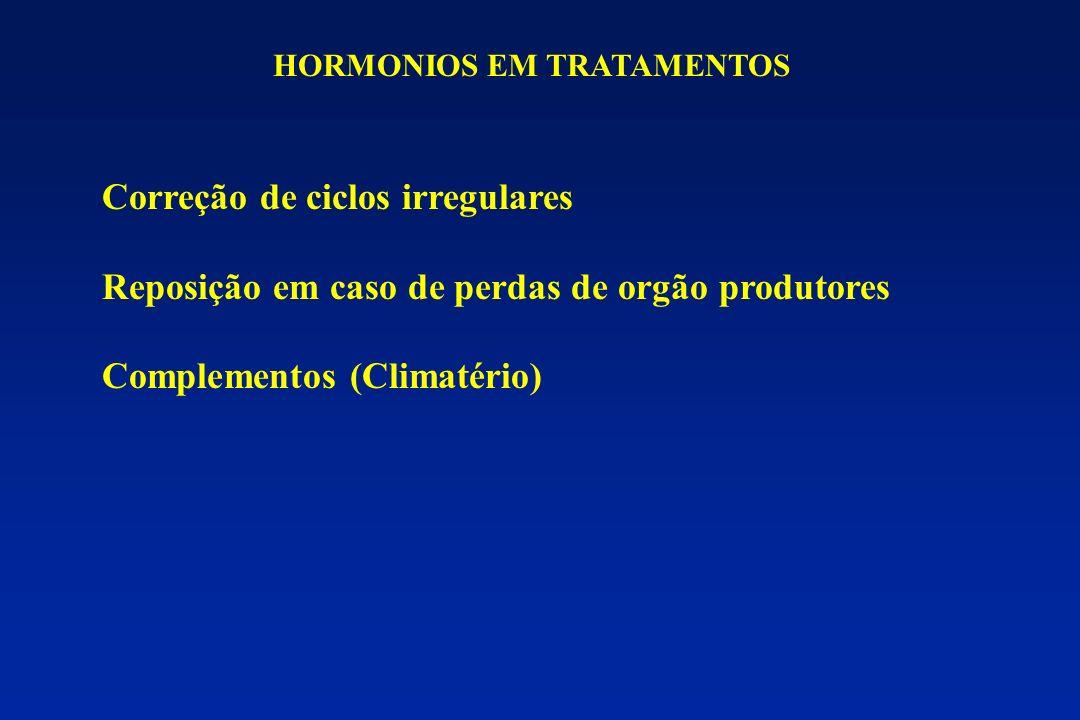 HORMONIOS EM TRATAMENTOS Correção de ciclos irregulares Reposição em caso de perdas de orgão produtores Complementos (Climatério)