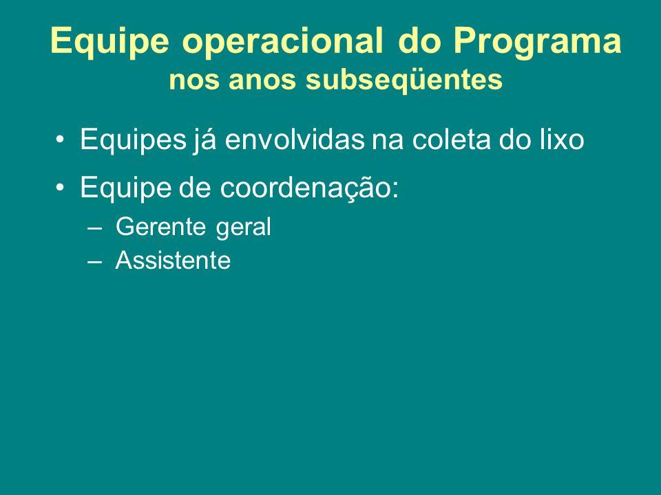 Equipes já envolvidas na coleta do lixo Equipe de coordenação: – Gerente geral – Assistente Equipe operacional do Programa nos anos subseqüentes