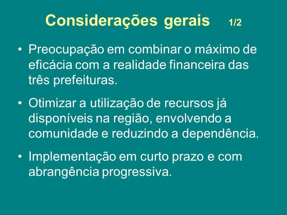 Considerações gerais 1/2 Preocupação em combinar o máximo de eficácia com a realidade financeira das três prefeituras. Otimizar a utilização de recurs