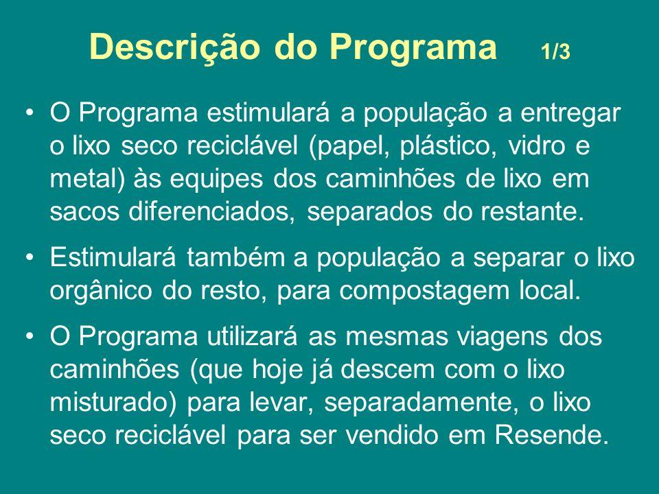 Descrição do Programa 1/3 O Programa estimulará a população a entregar o lixo seco reciclável (papel, plástico, vidro e metal) às equipes dos caminhõe