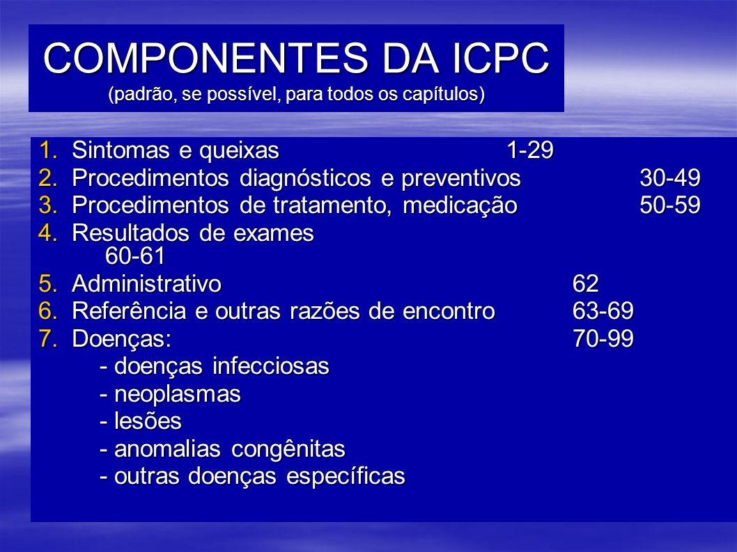 COMPONENTES DA ICPC (padrão, se possível, para todos os capítulos) 1.Sintomas e queixas 1-29 2.Procedimentos diagnósticos e preventivos 30-49 3.Proced