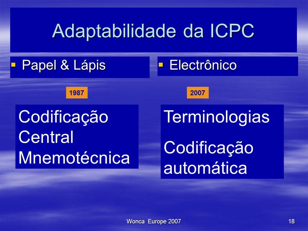 Wonca Europe 200718 Adaptabilidade da ICPC Papel & Lápis Papel & Lápis Electrônico Electrônico Codificação Central Mnemotécnica Terminologias Codifica