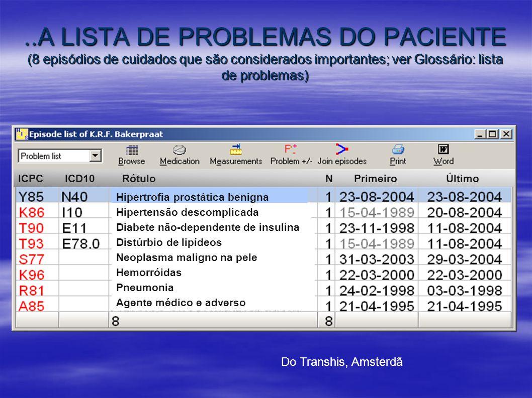 ..A LISTA DE PROBLEMAS DO PACIENTE (8 episódios de cuidados que são considerados importantes; ver Glossário: lista de problemas) Do Transhis, Amsterdã