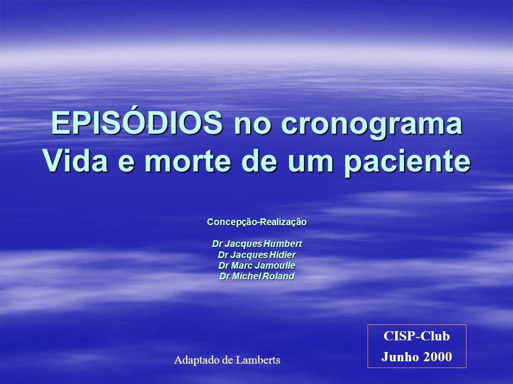 EPISÓDIOS no cronograma Vida e morte de um paciente Concepção-Realização Dr Jacques Humbert Dr Jacques Hidier Dr Marc Jamoulle Dr Michel Roland CISP-C