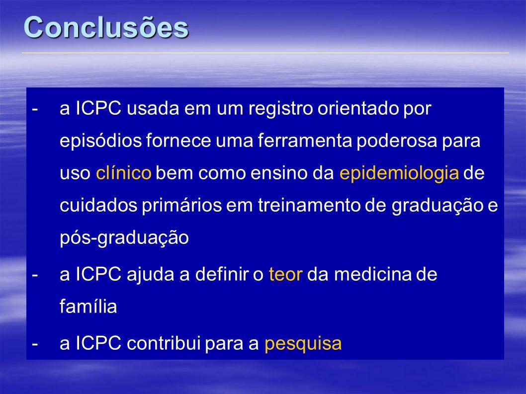 Conclusões -a ICPC usada em um registro orientado por episódios fornece uma ferramenta poderosa para uso clínico bem como ensino da epidemiologia de c