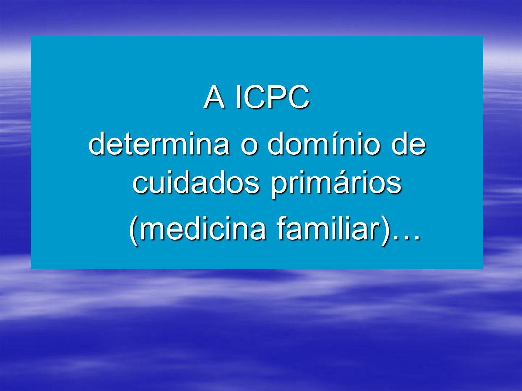 A ICPC determina o domínio de cuidados primários (medicina familiar)… (medicina familiar)…