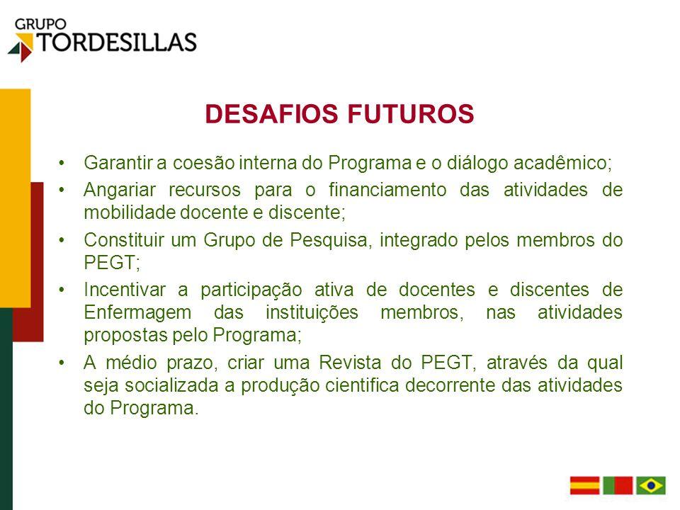 DESAFIOS FUTUROS Garantir a coesão interna do Programa e o diálogo acadêmico; Angariar recursos para o financiamento das atividades de mobilidade doce
