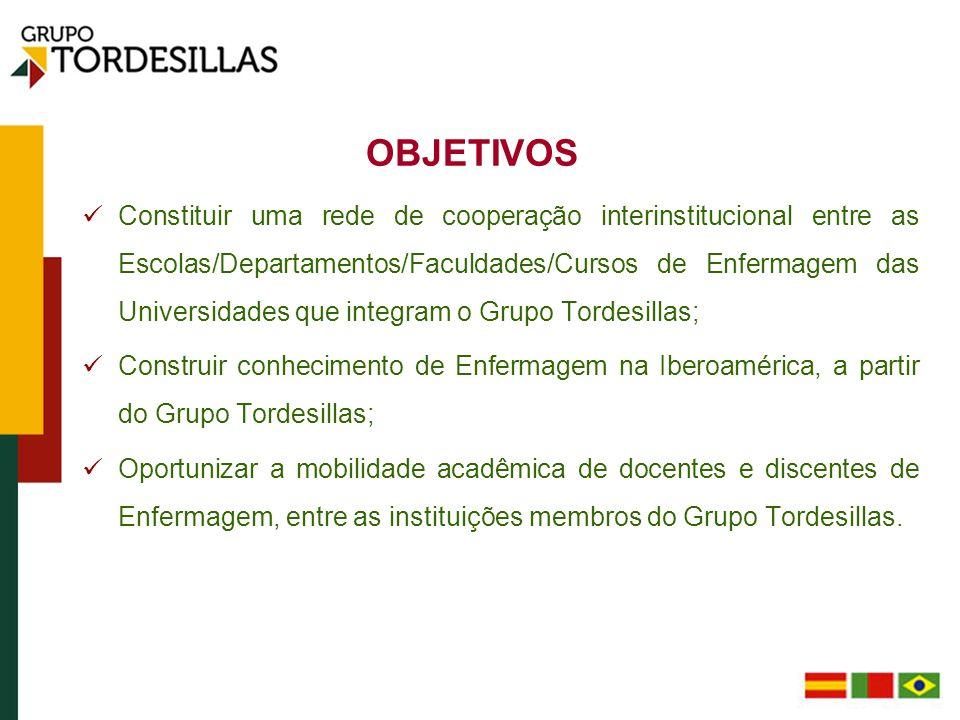 PROJEÇÃO ACADÊMICA E DINAMISMO NA GESTÃO Outubro de 2006 UVa - I Seminário Internacional do Grupo Tordesillas de Enfermagem UPNA - III Encontro de Trabalho – define-se a estrutrura organizacional do Grupo.