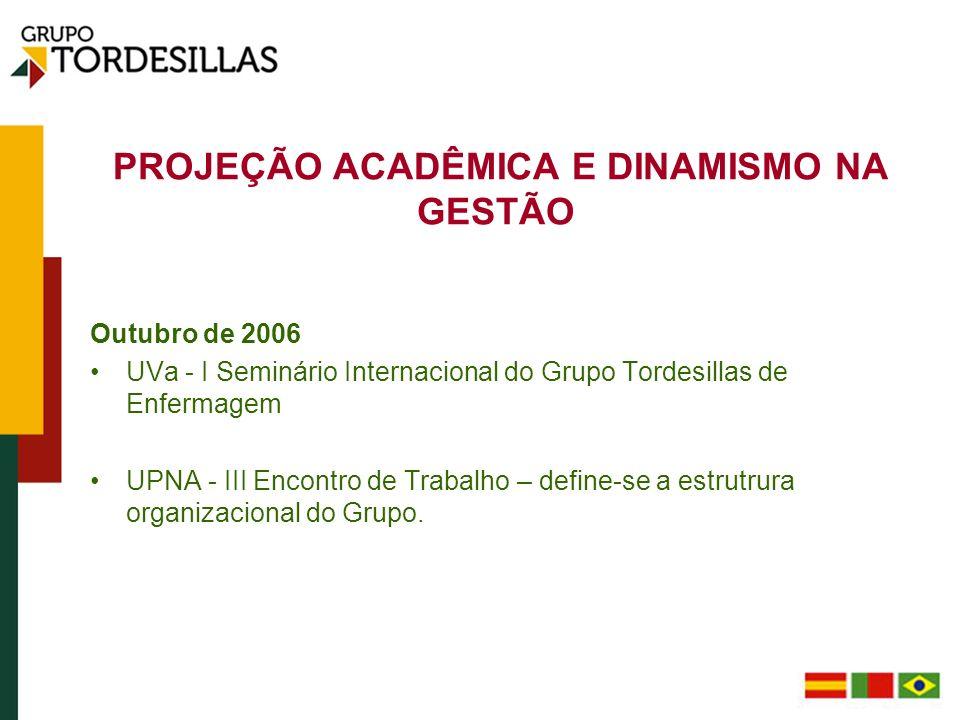 PROJEÇÃO ACADÊMICA E DINAMISMO NA GESTÃO Outubro de 2006 UVa - I Seminário Internacional do Grupo Tordesillas de Enfermagem UPNA - III Encontro de Tra