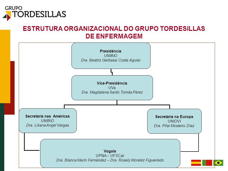 ESTRUTURA ORGANIZACIONAL DO GRUPO TORDESILLAS DE ENFERMAGEM Presidência UNIRIO Dra. Beatriz Gerbassi Costa Aguiar Vice-Presidência UVa Dra. Magdalena