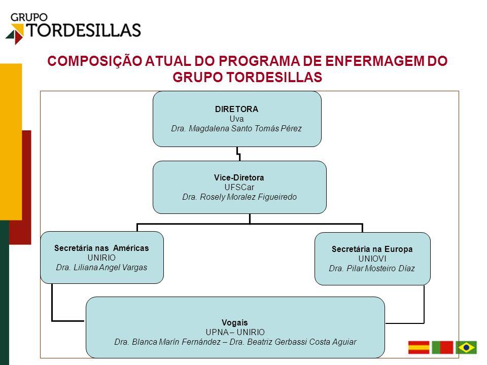 COMPOSIÇÃO ATUAL DO PROGRAMA DE ENFERMAGEM DO GRUPO TORDESILLAS DIRETORA Uva Dra. Magdalena Santo Tomás Pérez Vice-Diretora UFSCar Dra. Rosely Moralez