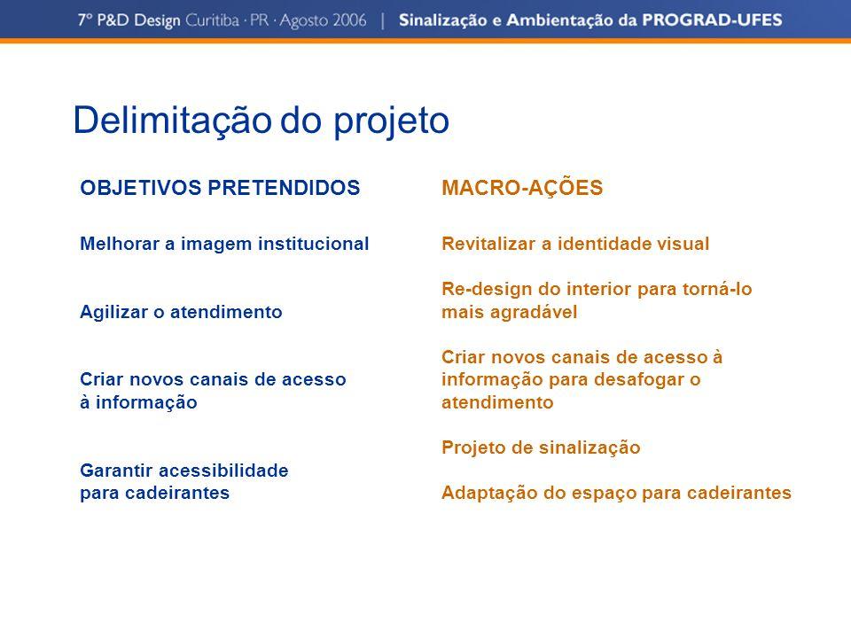 Delimitação do projeto Melhorar a imagem institucional Agilizar o atendimento Criar novos canais de acesso à informação Garantir acessibilidade para c