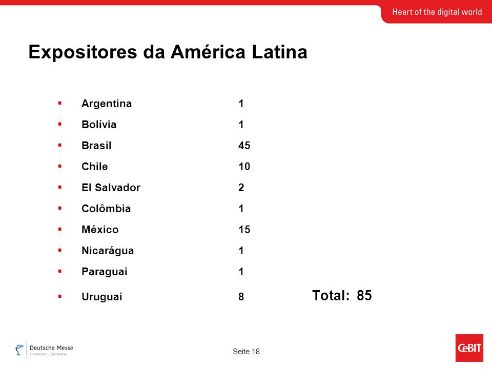 Seite 18 Expositores da América Latina Argentina1 Bolívia1 Brasil45 Chile 10 El Salvador2 Colômbia1 México15 Nicarágua1 Paraguai 1 Uruguai8 Total: 85