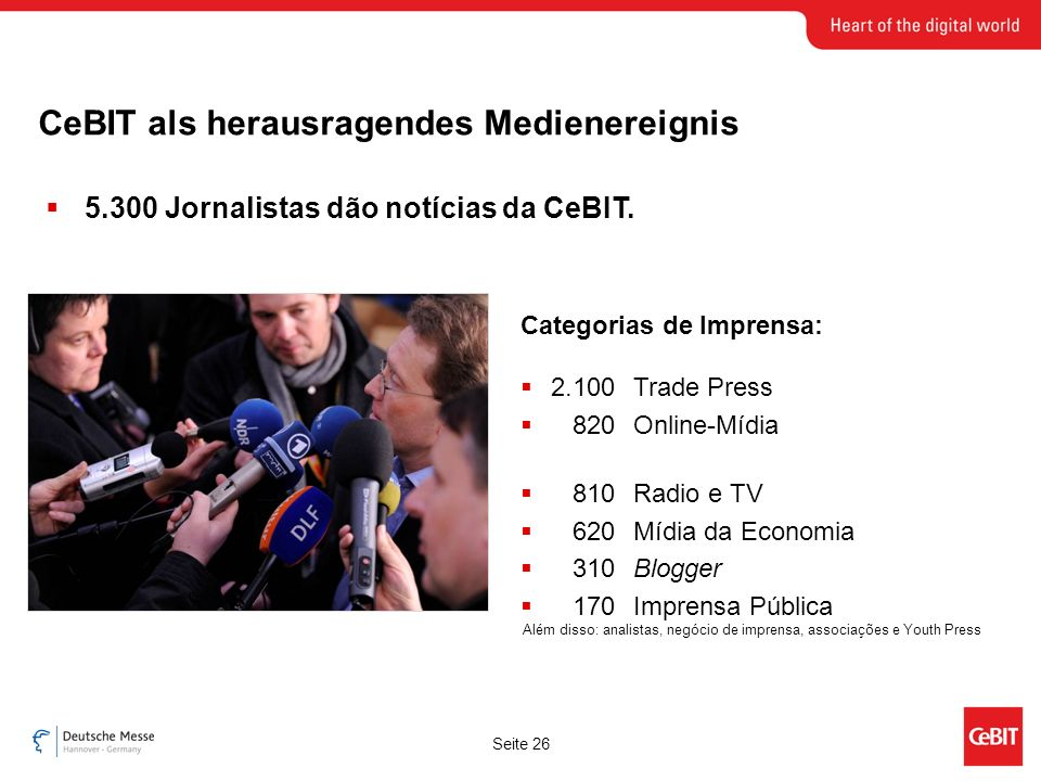 Seite 26 CeBIT als herausragendes Medienereignis 2.100Trade Press 820Online-Mídia 810Radio e TV 620Mídia da Economia 310Blogger 170Imprensa Pública Ca