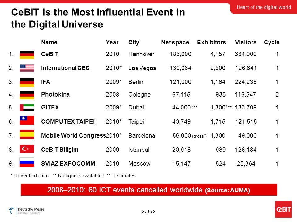 Seite 24 CeBIT Global Conferences 2011 Mais Informações: www.cebit.de/cgc The power of creativity and innovation Agendas Diárias: 1.