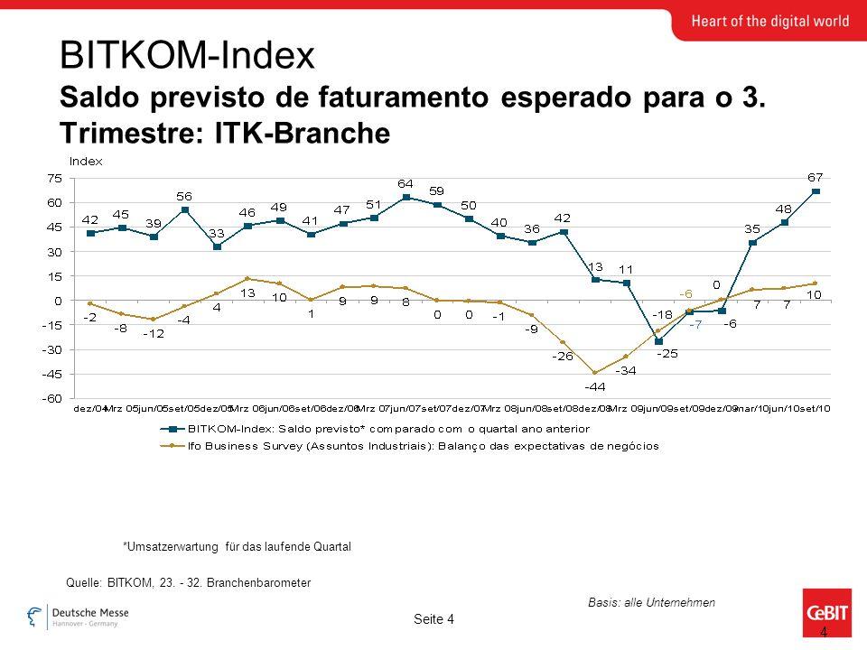 Seite 4 BITKOM-Index Saldo previsto de faturamento esperado para o 3.