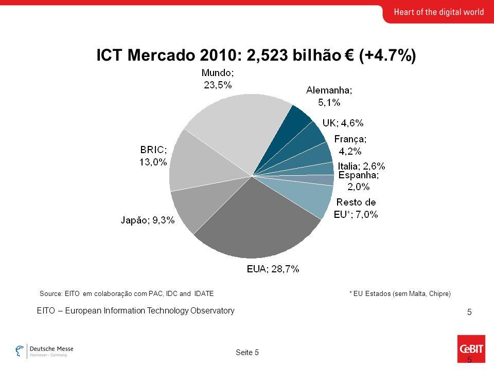 Seite 6 6 EU* ICT Mercado por país 2010 EITO – European Information Technology Observatory ICT Mercado 2010: 643 bilhão (+1.1%) Source: EITO em colaboração com PAC, IDC and IDATE * EU Estados (sem Malta, Chipre)