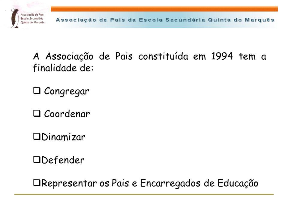 A Associação de Pais constituída em 1994 tem a finalidade de: Congregar Coordenar Dinamizar Defender Representar os Pais e Encarregados de Educação