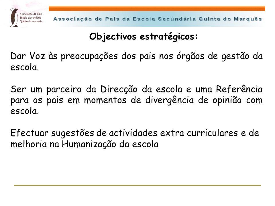Objectivos estratégicos: Dar Voz às preocupações dos pais nos órgãos de gestão da escola. Ser um parceiro da Direcção da escola e uma Referência para