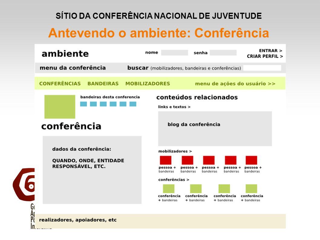 SÍTIO DA CONFERÊNCIA NACIONAL DE JUVENTUDE Antevendo o ambiente: Conferência