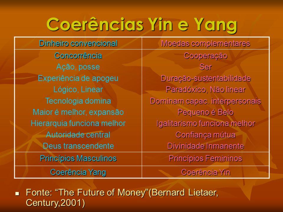 Coerências Yin e Yang Dinheiro convencional Moedas complementares Concorrência Ação, posse Experiência de apogeu Lógico, Linear Tecnologia domina Maio