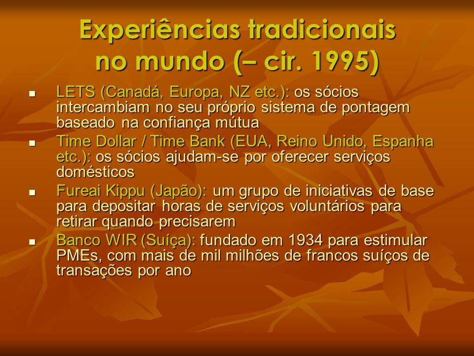 Experiências tradicionais no mundo (– cir. 1995) LETS (Canadá, Europa, NZ etc.): os sócios intercambiam no seu próprio sistema de pontagem baseado na